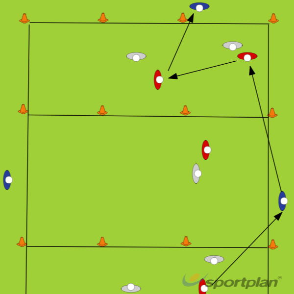 5v5 zone with 4 neutral wingsPossessionFootball Drills Coaching