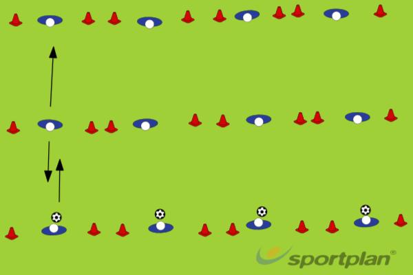 Autosave 16168477Football Drills Coaching