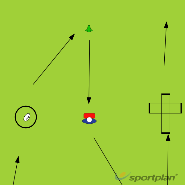 Breakdown continuityRuckRugby Drills Coaching