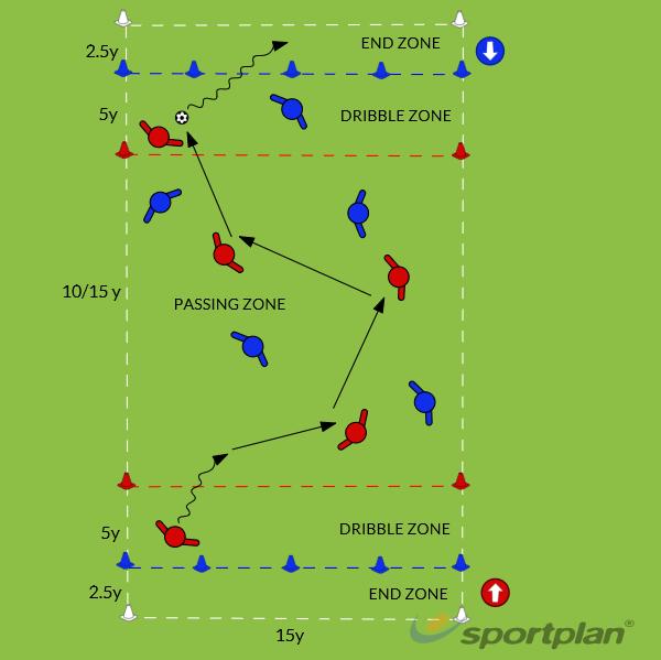 Dribbling/passingDribblingFootball Drills Coaching