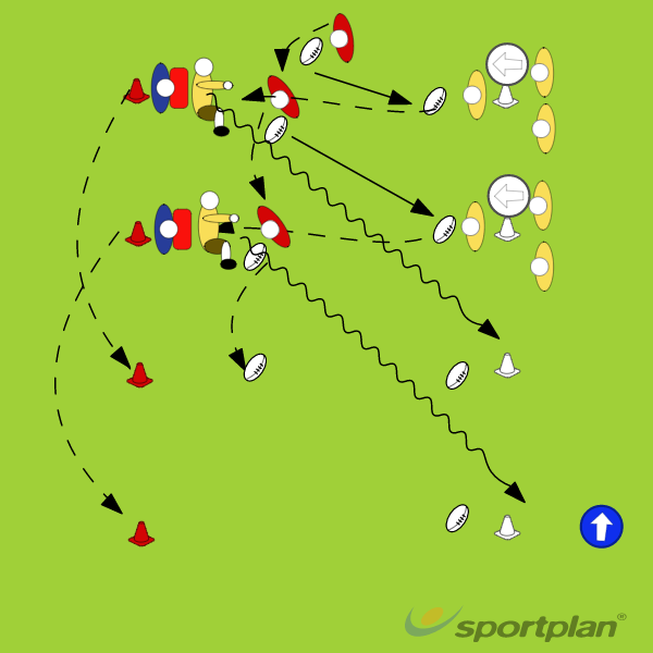 3 Man pods (Ball carrier & two cleaners) with scrum half pass to next 3man PodRuck Clear OutRugby Drills Coaching