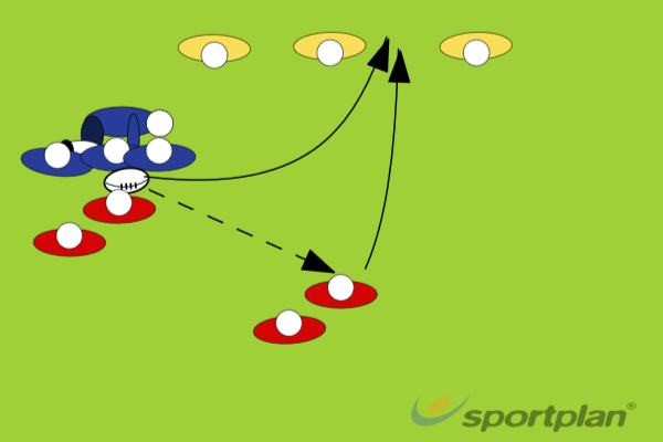 Hammer and NailRuckRugby Drills Coaching