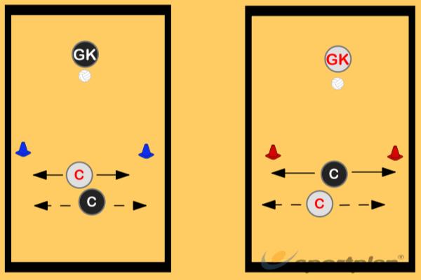 Stage 1 DefendingDefenceNetball Drills Coaching