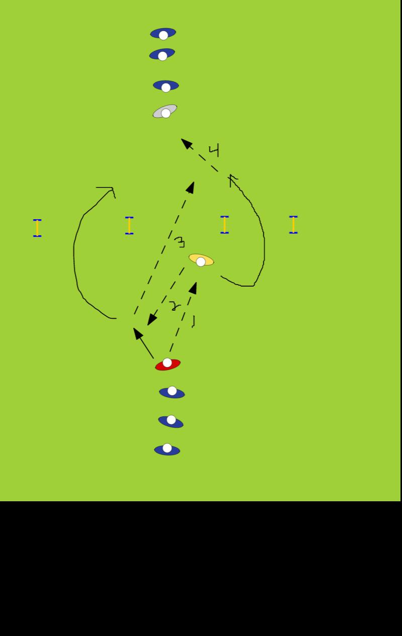 Through-Ball WarmupFootball Drills Coaching