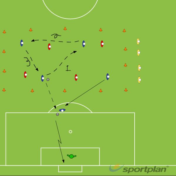 Shooting BoxShootingFootball Drills Coaching