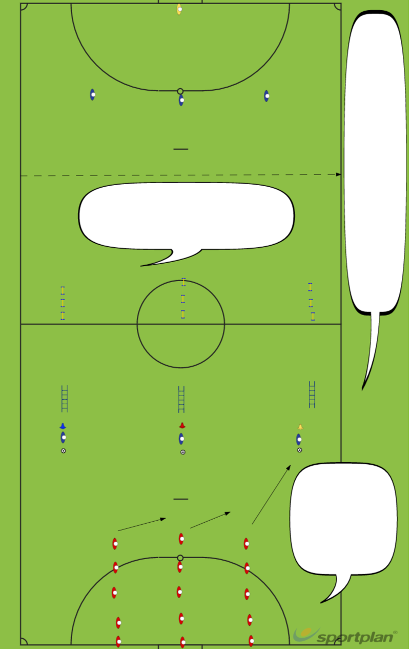 travail de zone a 3 joueures plus coordination plus 3conter3Football Drills Coaching