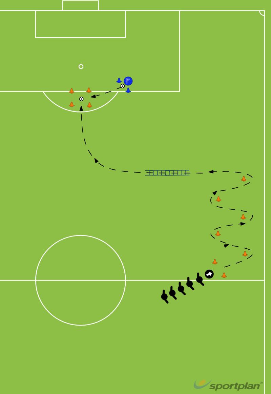 Shooting/Agility drlilShootingFootball Drills Coaching