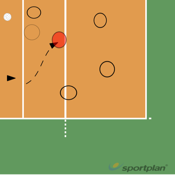 Red DefenseVolleyball Drills Coaching