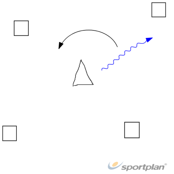 Jump Rope SpinHandball Drills Coaching