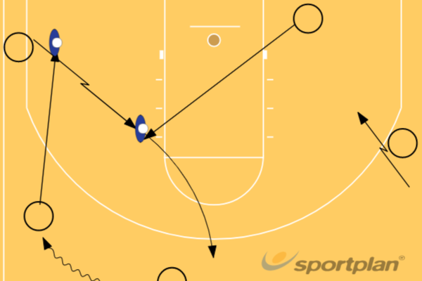4-1 LowScreeningBasketball Drills Coaching