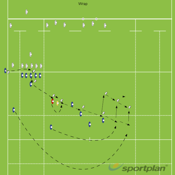 Copy of Mash - Forward Crash in Midfield from a 5 man line-outLineoutRugby Drills Coaching