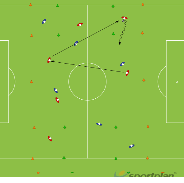 Corner to corner possession boxConditioned gamesFootball Drills Coaching