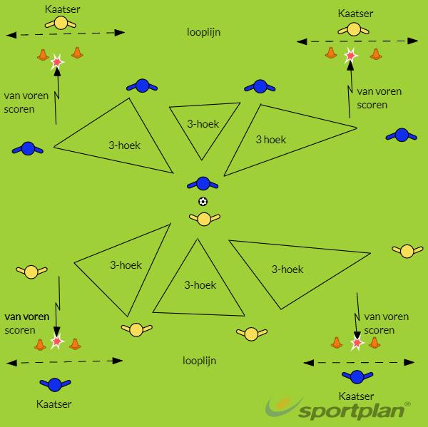 Veld benutten met 2 kaatsersPossessionFootball Drills Coaching