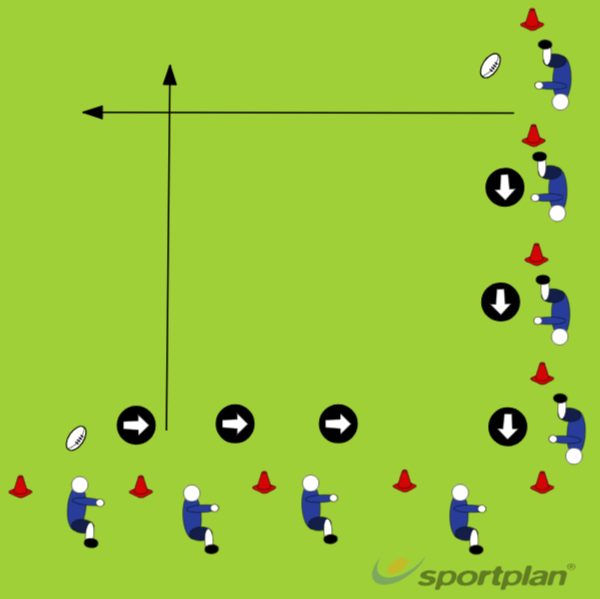 L-Shaped Passing RoutineRugby Drills Coaching