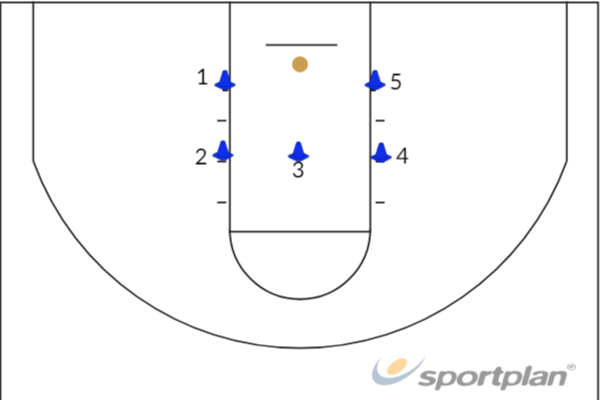 Stationary ShootingShooting TechniquesBasketball Drills Coaching