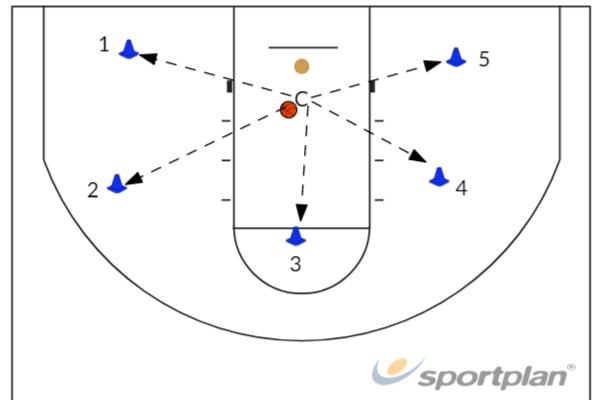 Rhythm ShootingShooting TechniquesBasketball Drills Coaching