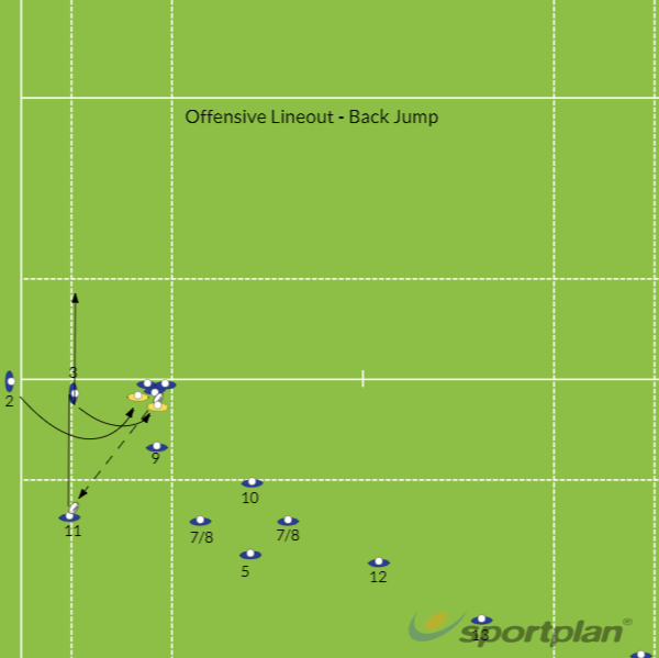 Lineout - Cadillac (Maul)LineoutRugby Drills Coaching