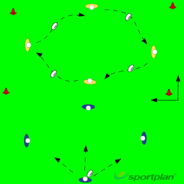 Warming up(passing)PassingRugby Drills Coaching