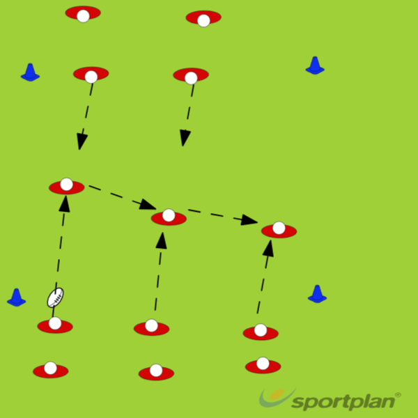 GRILLA DE PASERugby Drills Coaching