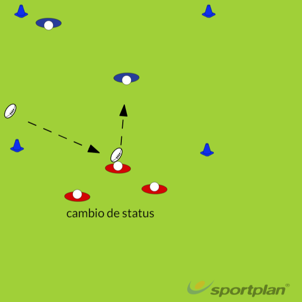 ATAQUE BREAKDOWNRugby Drills Coaching