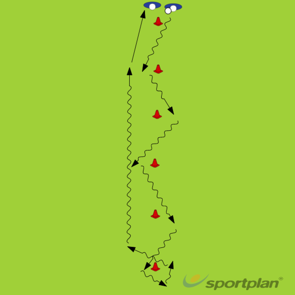 Dribble drill1beginner dribble drill 1Moving with the ballHockey Drills Coaching