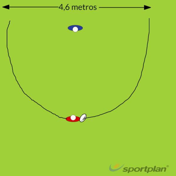 El espacio como fuente de información individualRugby Drills Coaching