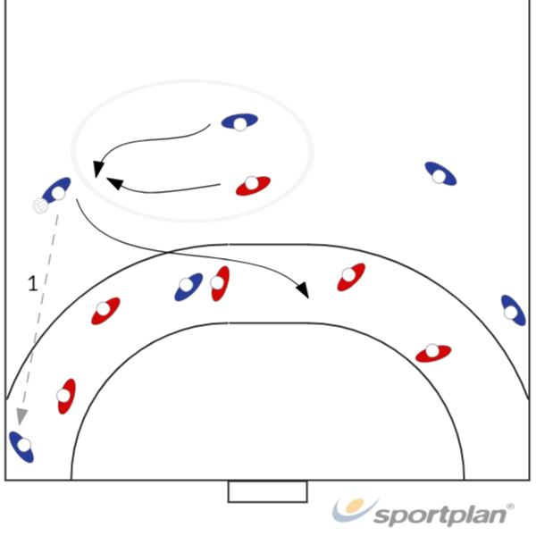 5:1 - 1Handball Drills Coaching