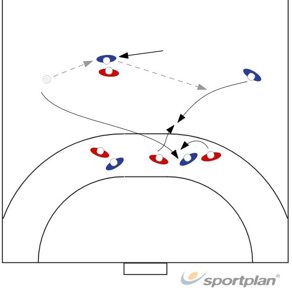 5:1 - 10Handball Drills Coaching