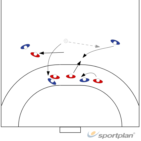 5:1 - 11Handball Drills Coaching