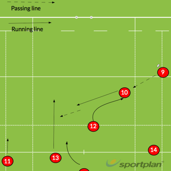 Copy of DSP (dummy, switch, pop)Backs MovesRugby Drills Coaching