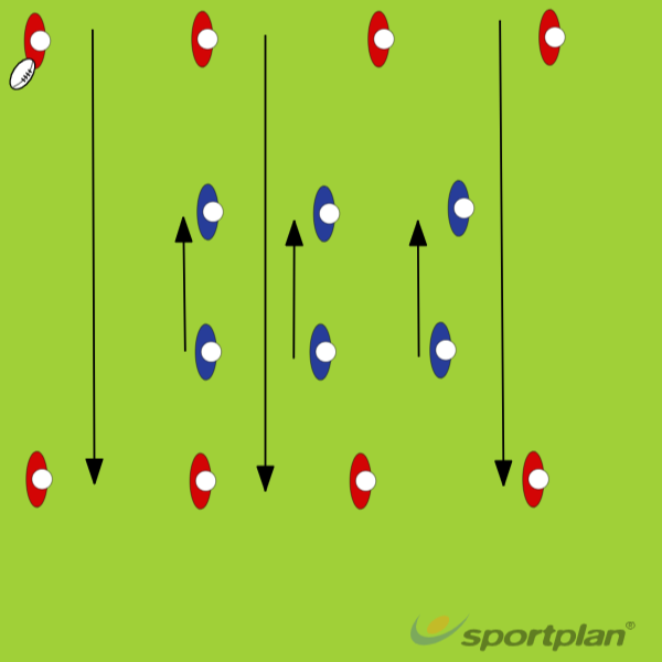 Autosave 32835213Rugby Drills Coaching
