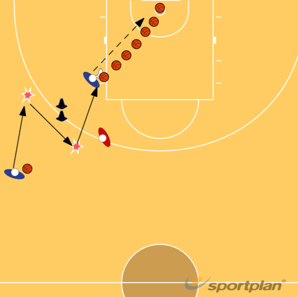 Attacking going off a screen, past defender into a shotDribblingBasketball Drills Coaching