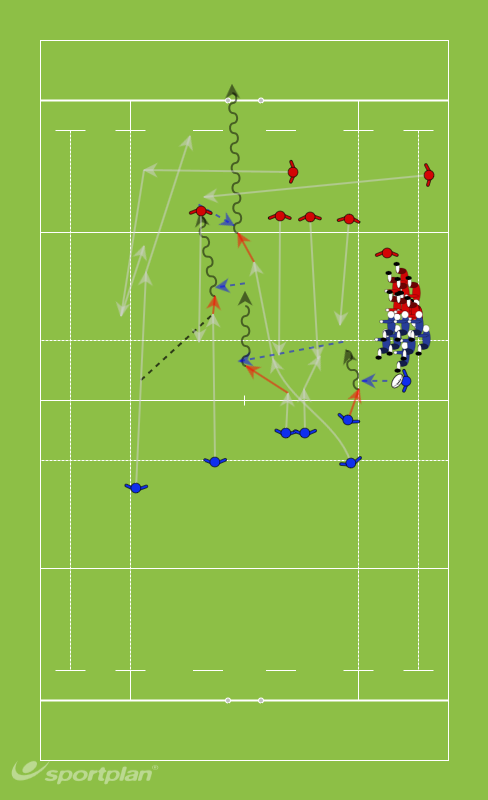 Fly 1Backs MovesRugby Drills Coaching