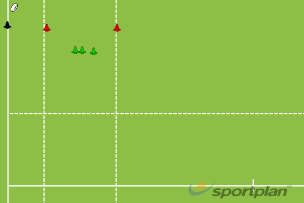 5 man line outLineoutRugby Drills Coaching