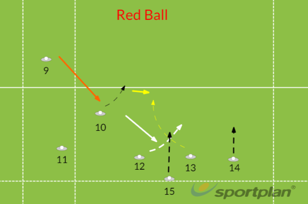 Red BallBacks MovesRugby Drills Coaching