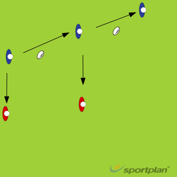 Passing- Fixing the defenderRugby Drills Coaching