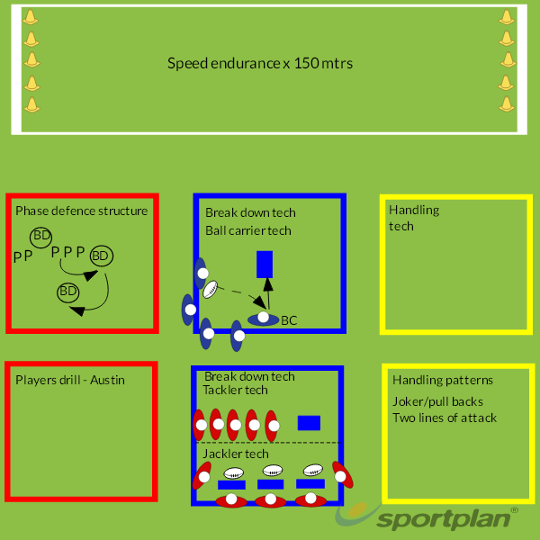 Session 5Rugby Drills Coaching