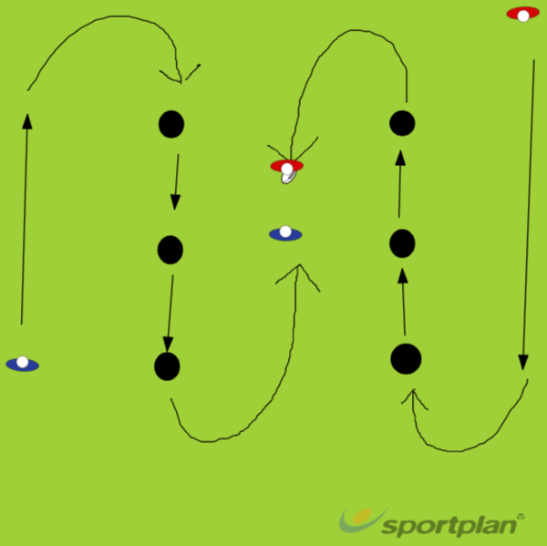 The Channel DrillTacklingRugby Drills Coaching