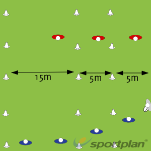 Decision channelsPractices for JuniorsRugby Drills Coaching