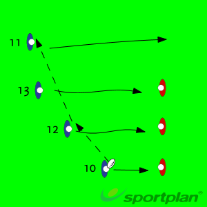 Simple miss-passPractices for JuniorsRugby Drills Coaching