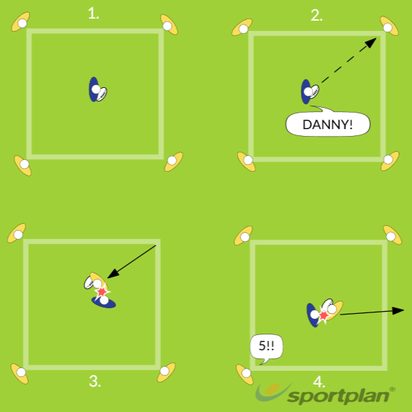 TACKLE BOXTacklingRugby Drills Coaching