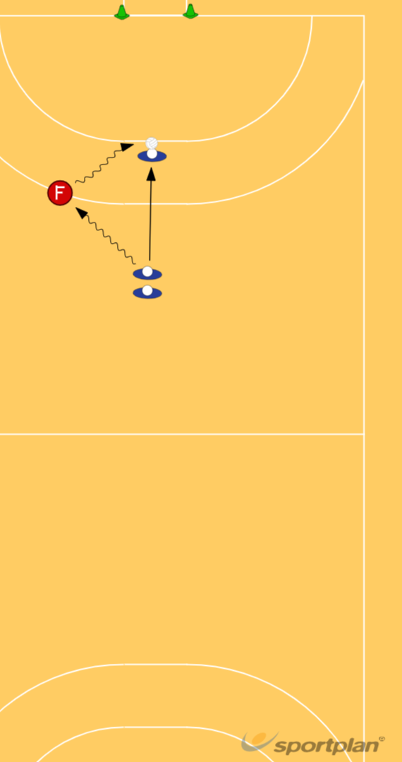 Handball shooting drillHandball Drills Coaching