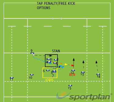 TAP PENALTY /FREE KICK OPTIONSMatch RelatedRugby Drills Coaching