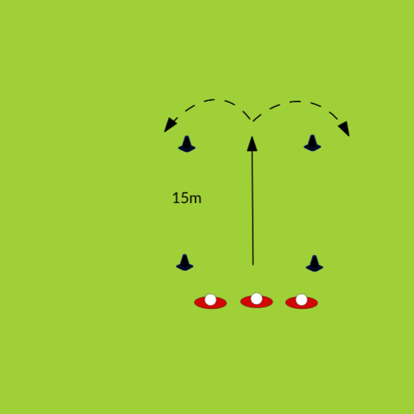 Movement Skills in Warm UpRugby Drills Coaching