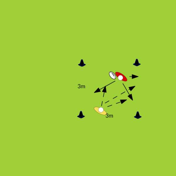 1v1 Grip GameRugby Drills Coaching