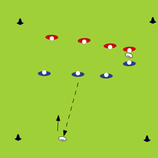 Build Up GameRugby Drills Coaching