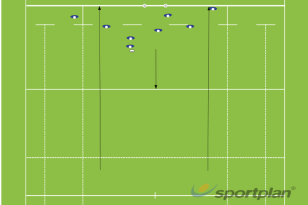 Line Speed into Plays and SupportRugby Drills Coaching