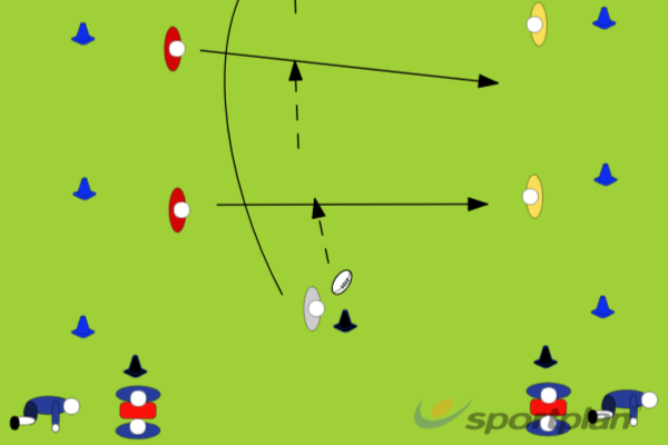 Lineout FitnessLineoutRugby Drills Coaching