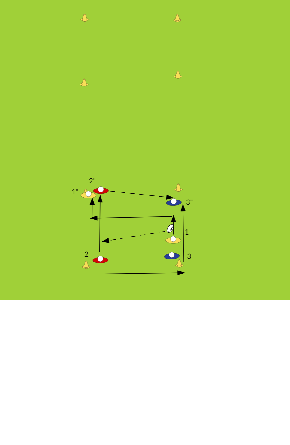 Quick hands 2 & Running lines www.Rugbywise.nlHandlingRugby Drills Coaching