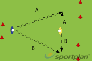 U7: 1v1 on 2 goals1 v 1 skillsFootball Drills Coaching